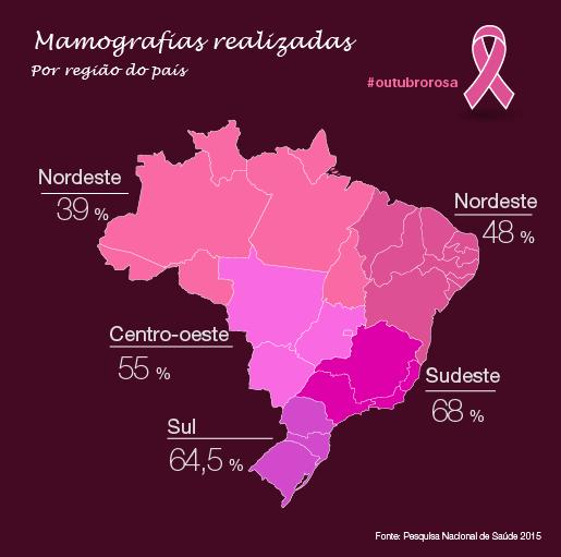Crédito: Regiany Silva, Nós mulheres da periferia. Fonte: Pesquisa Nacional de Saúde